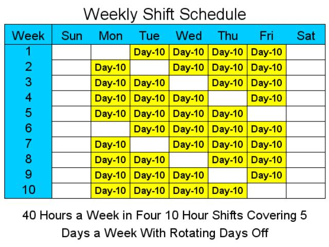 10 Hour Schedules for 5 Days a Week